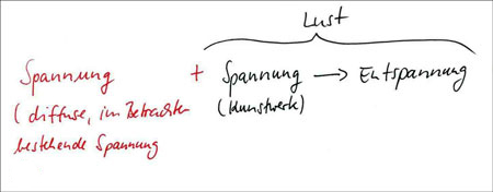 Theorie2-